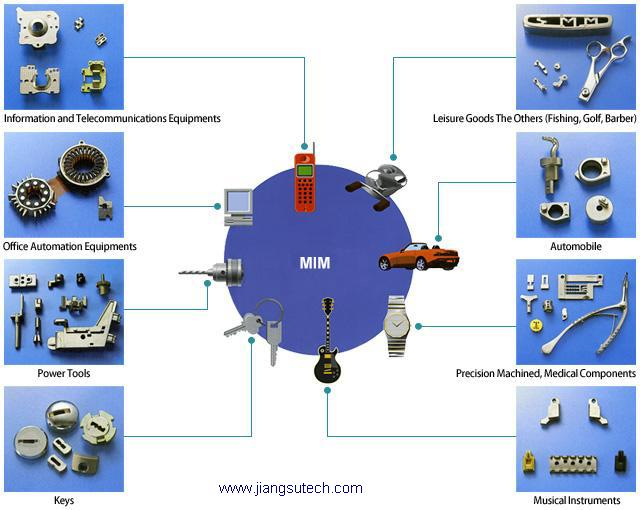Metal Injection Molding Applications