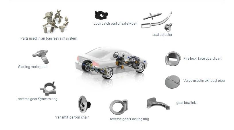 MIM Parts - Metal Injection Molding - China MIM Parts